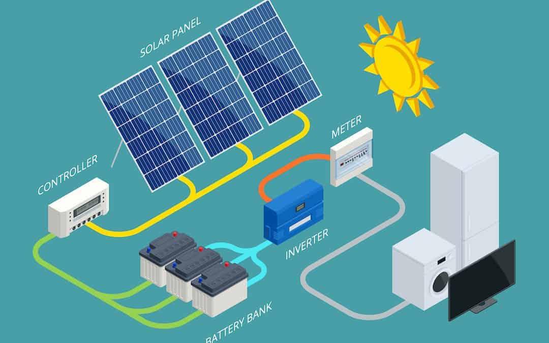 Solar Battery Storage System SEM Power Tampa Solar Company 888-496-1119